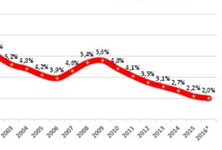 Цена на недвижимость в чехии нарва недвижимость
